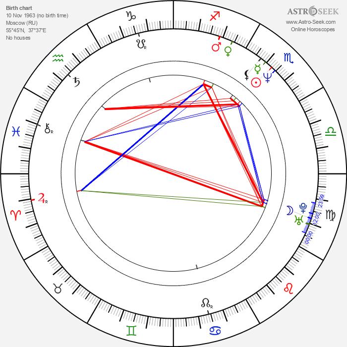Mikhail Efremov - Astrology Natal Birth Chart