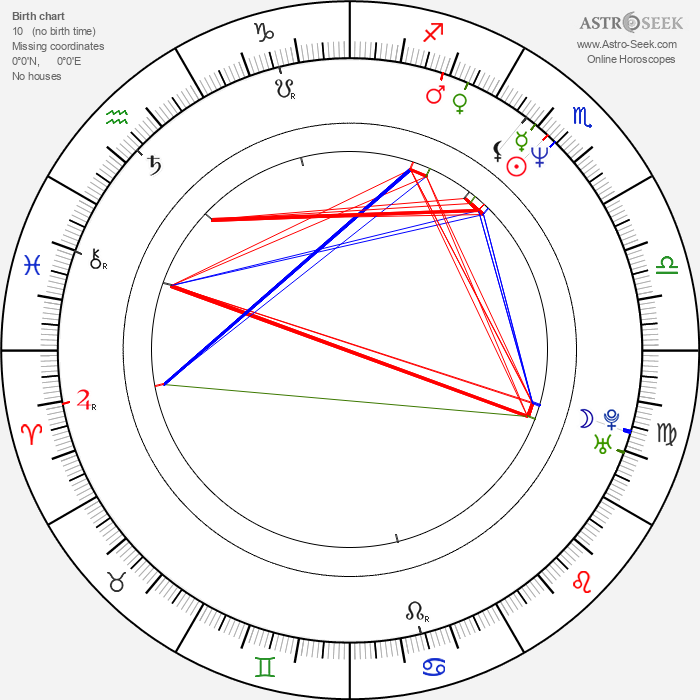 Mikhail Efremov - Astrology Natal Birth Chart