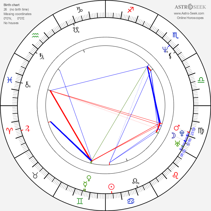Mikhail Khodorkovsky - Astrology Natal Birth Chart