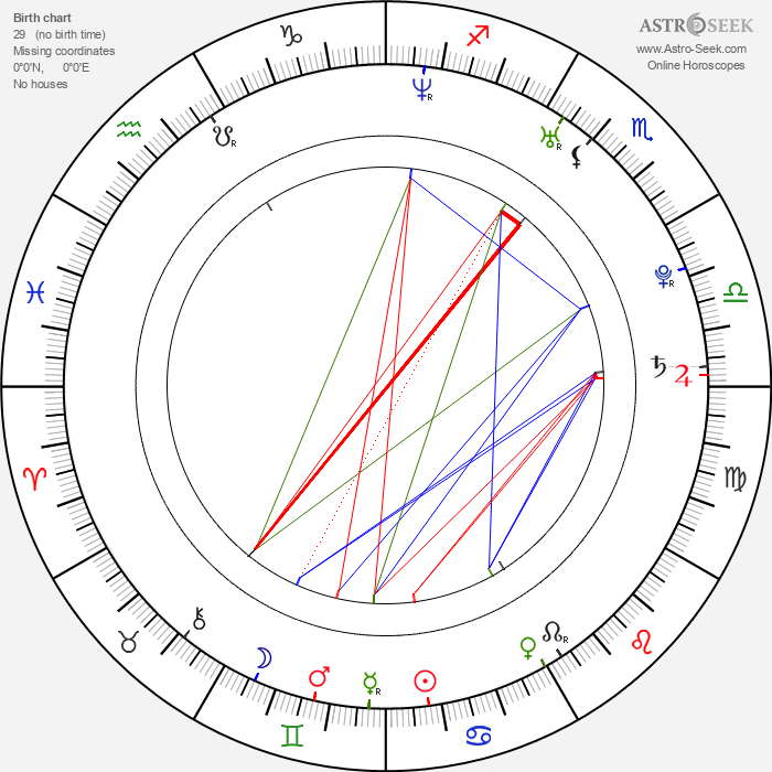 Mikhail Tarabukin - Astrology Natal Birth Chart