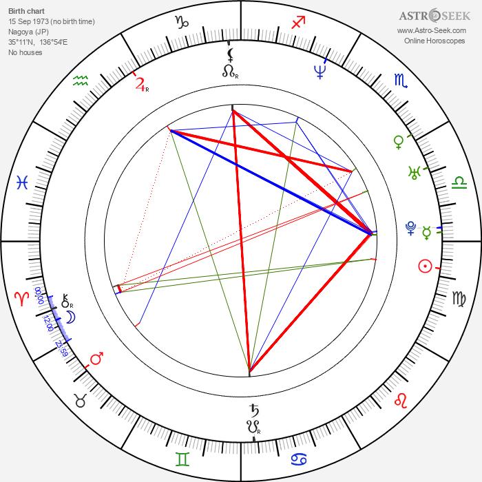 Miki Fujitani - Astrology Natal Birth Chart