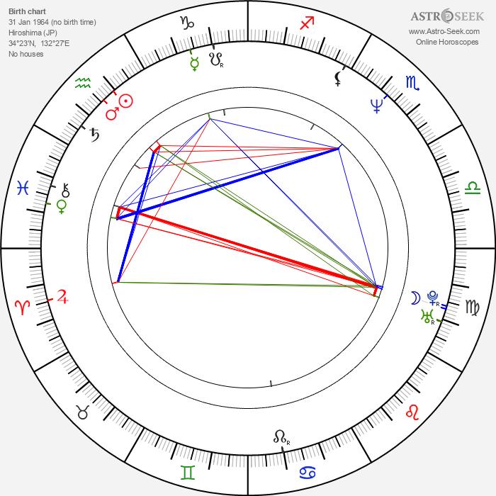 Miki Maya - Astrology Natal Birth Chart