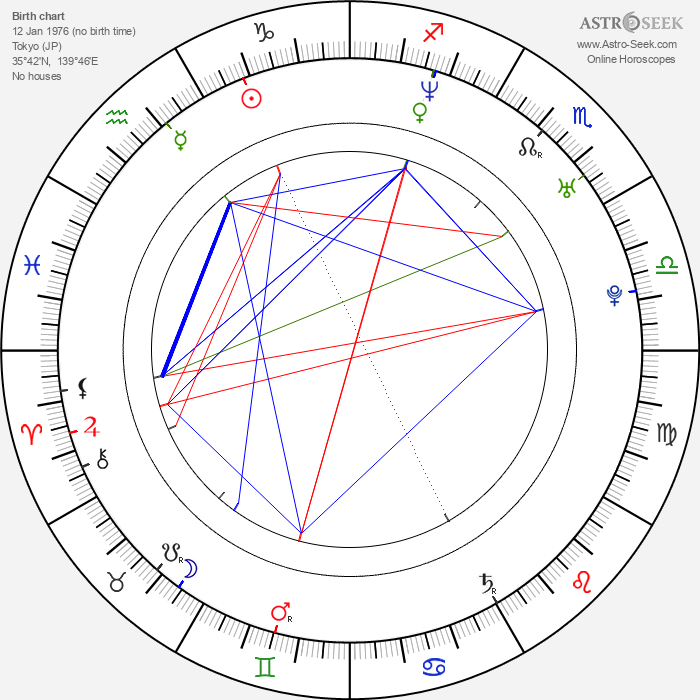 Miki Nakatani - Astrology Natal Birth Chart