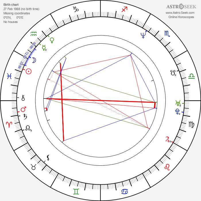 Mikkel Gaup - Astrology Natal Birth Chart