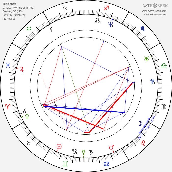 Mikki Padilla - Astrology Natal Birth Chart