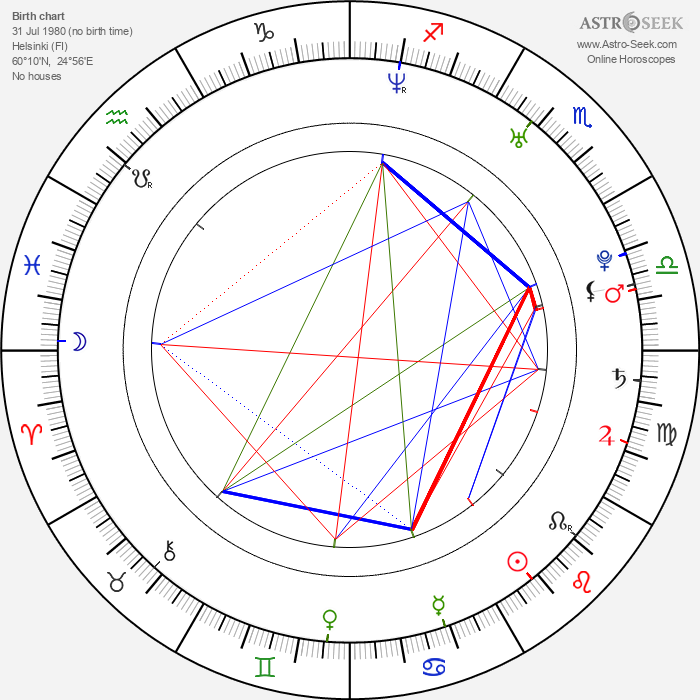 Mikko Hirvonen - Astrology Natal Birth Chart
