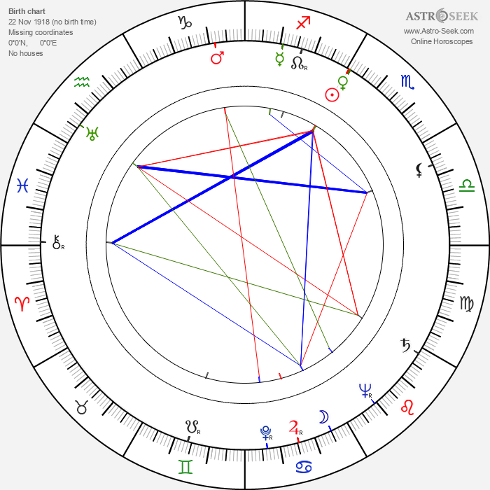 Mikko Juva - Astrology Natal Birth Chart
