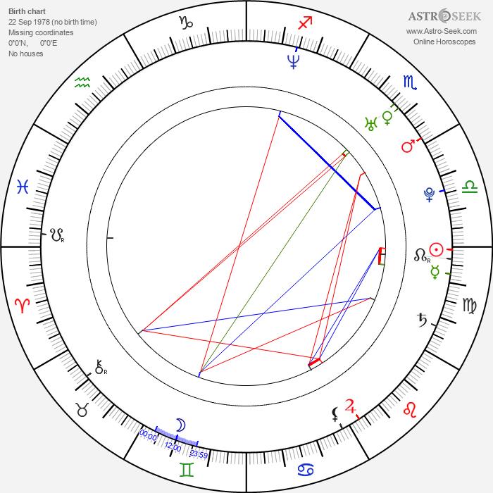 Mikko Leppilampi - Astrology Natal Birth Chart