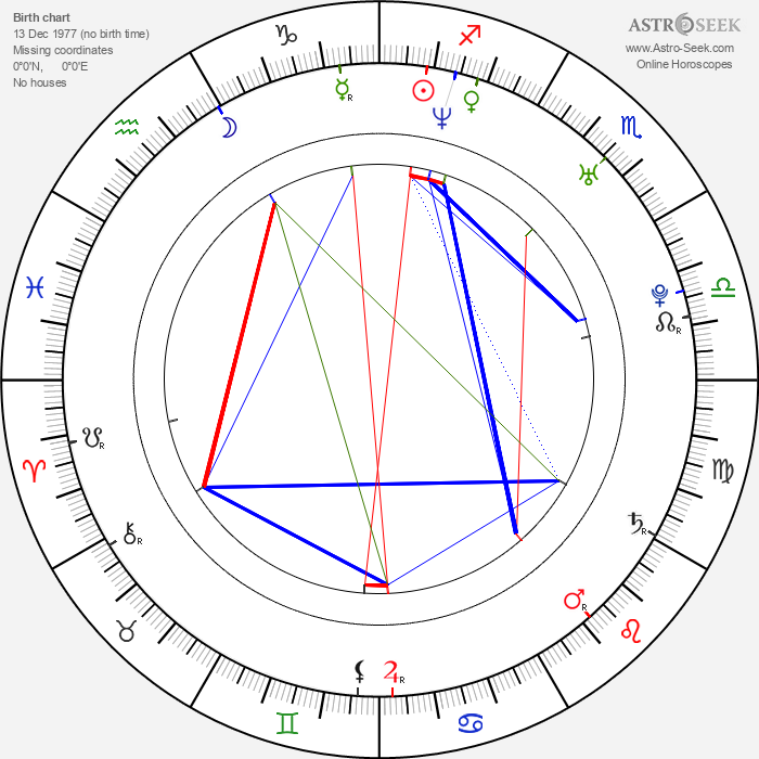 Mikoláš Tuček - Astrology Natal Birth Chart