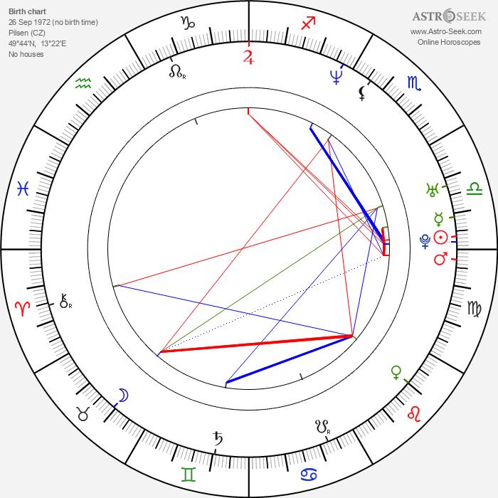 Mikuláš Křen - Astrology Natal Birth Chart