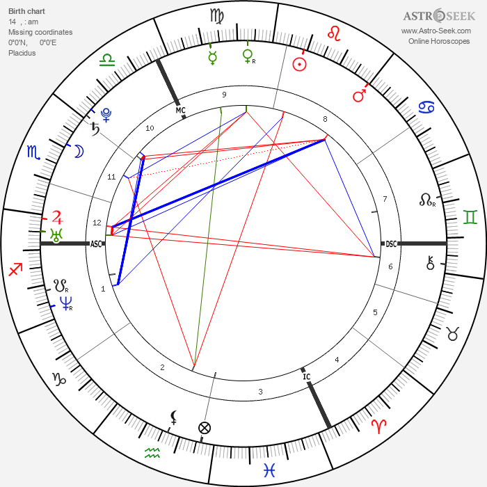 Mila Kunis - Astrology Natal Birth Chart