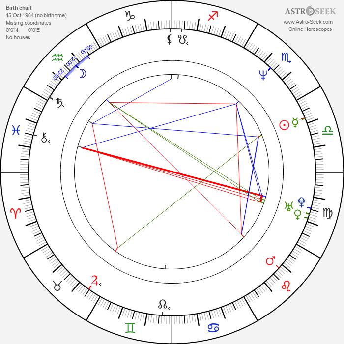 Milada Ondrašíková - Astrology Natal Birth Chart