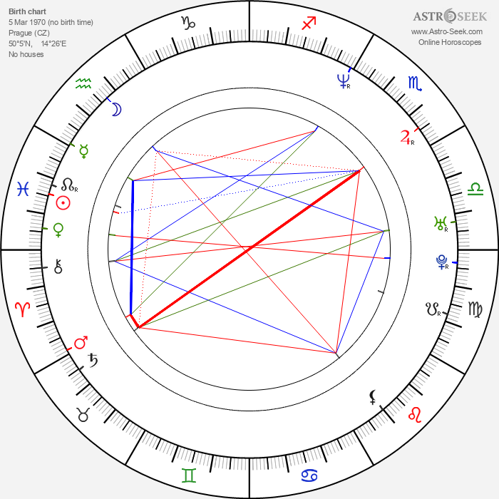 Milan Antoš - Astrology Natal Birth Chart