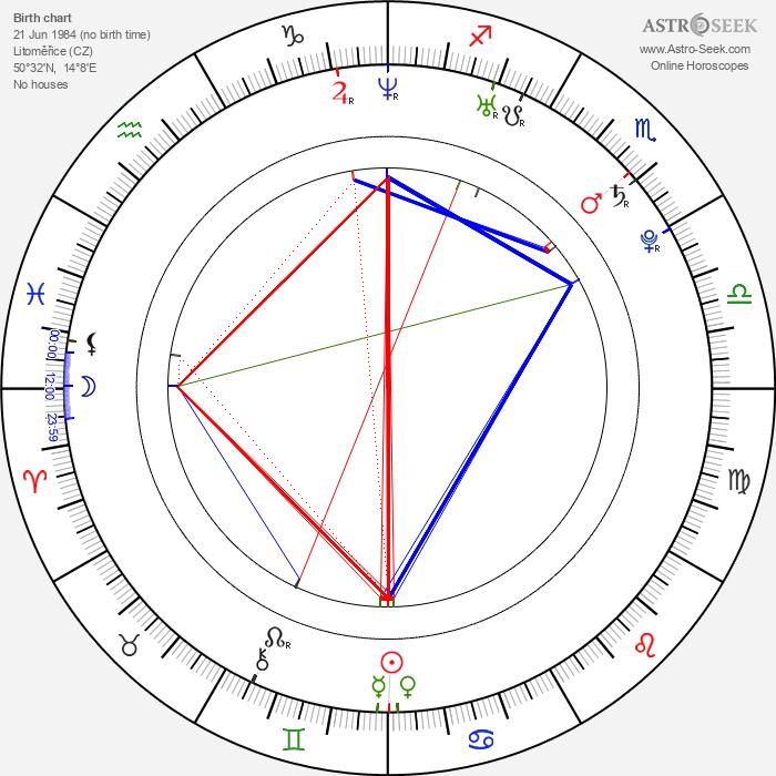 Milan Bruncvík - Astrology Natal Birth Chart