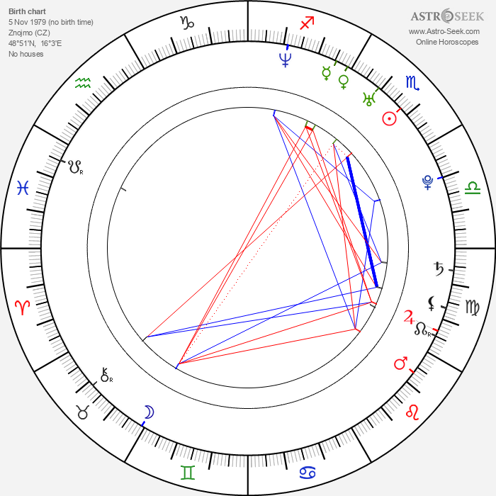 Milan Fridrich - Astrology Natal Birth Chart