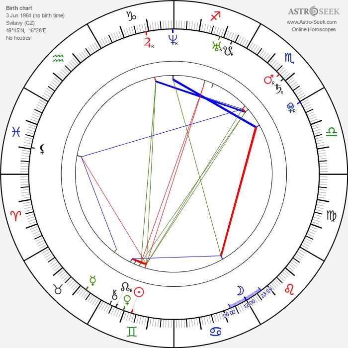 Milan Letocha - Astrology Natal Birth Chart