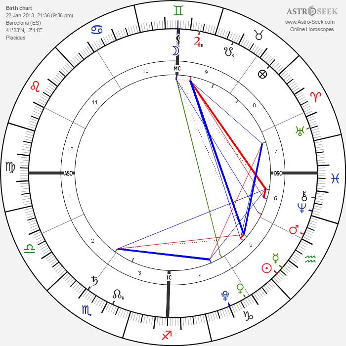 Milan Piqué - Astrology Natal Birth Chart
