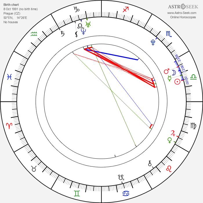 Milan Vedral - Astrology Natal Birth Chart