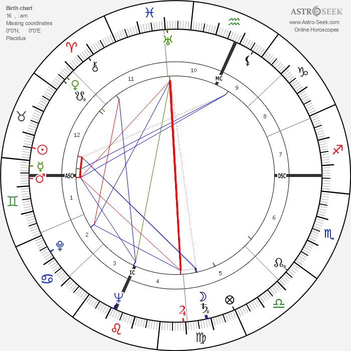 Mildred Smith - Astrology Natal Birth Chart