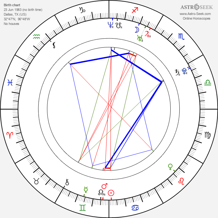 Miles Fisher - Astrology Natal Birth Chart