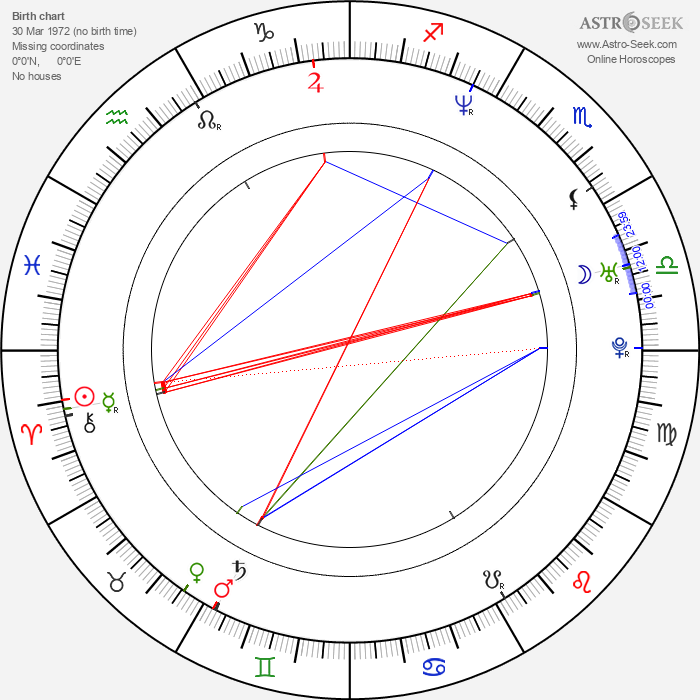 Mili Avital - Astrology Natal Birth Chart