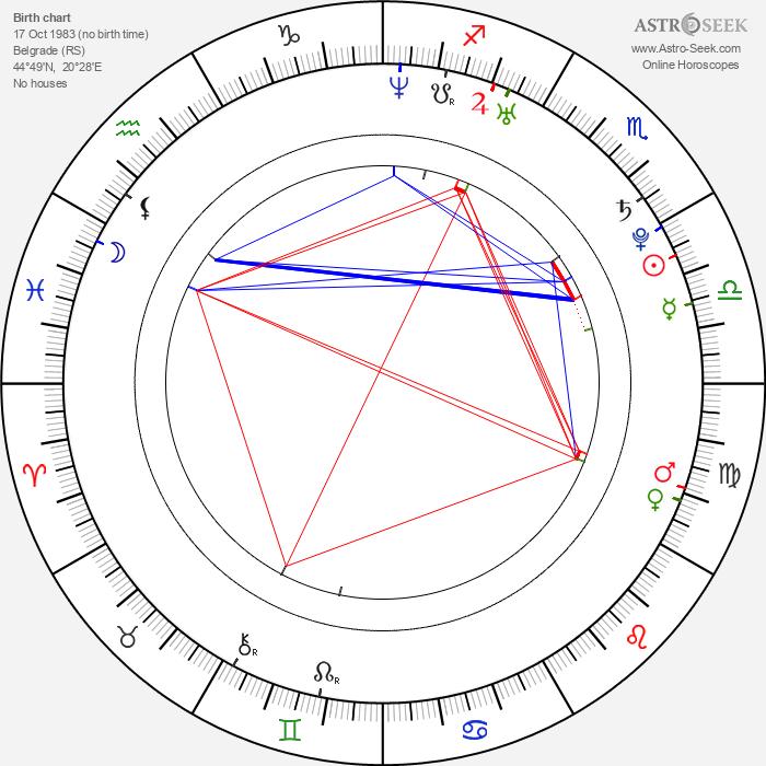 Milica Brozovic - Astrology Natal Birth Chart