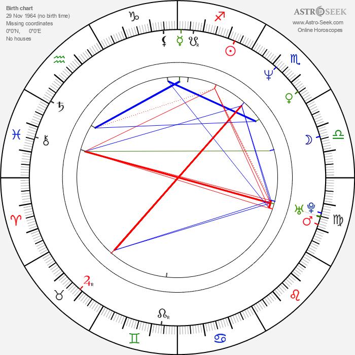 Miljenko Matijevic - Astrology Natal Birth Chart