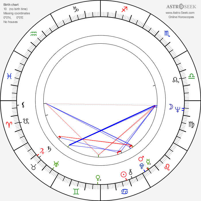 Mills Watson - Astrology Natal Birth Chart