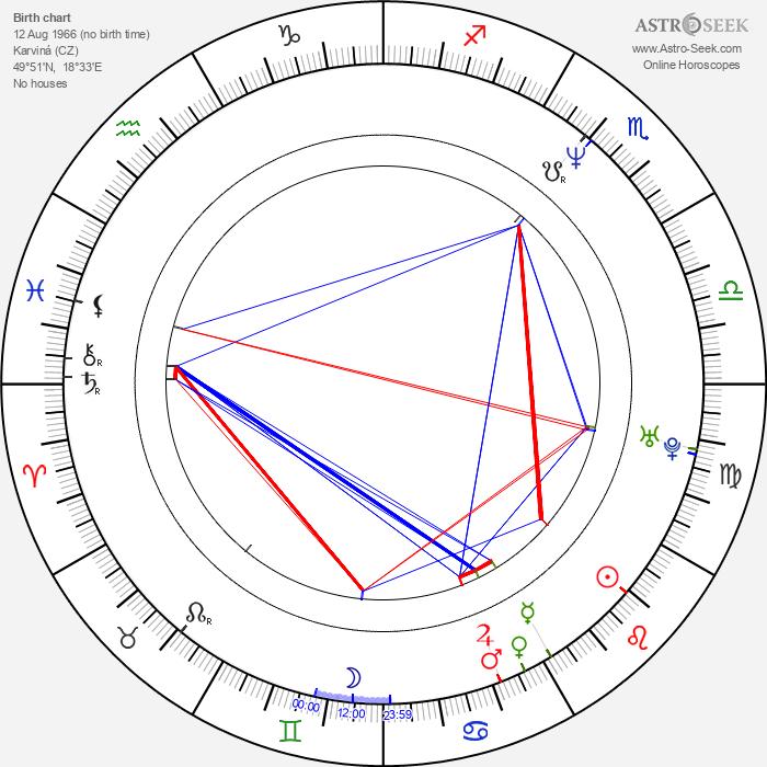Miloš Doležal - Astrology Natal Birth Chart