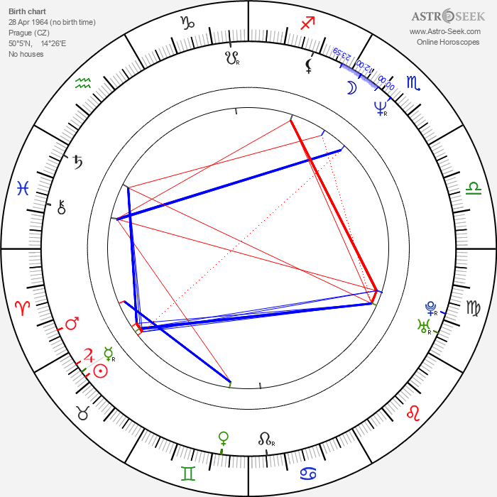 Miloš Pokorný - Astrology Natal Birth Chart