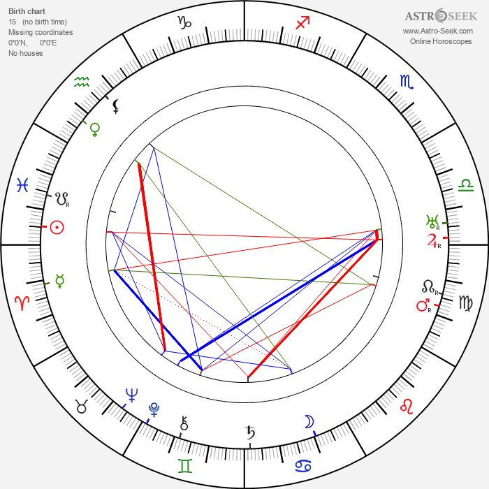 Miloš Šubrt - Astrology Natal Birth Chart