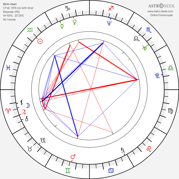 Miloš Tomić - Astrology Natal Birth Chart