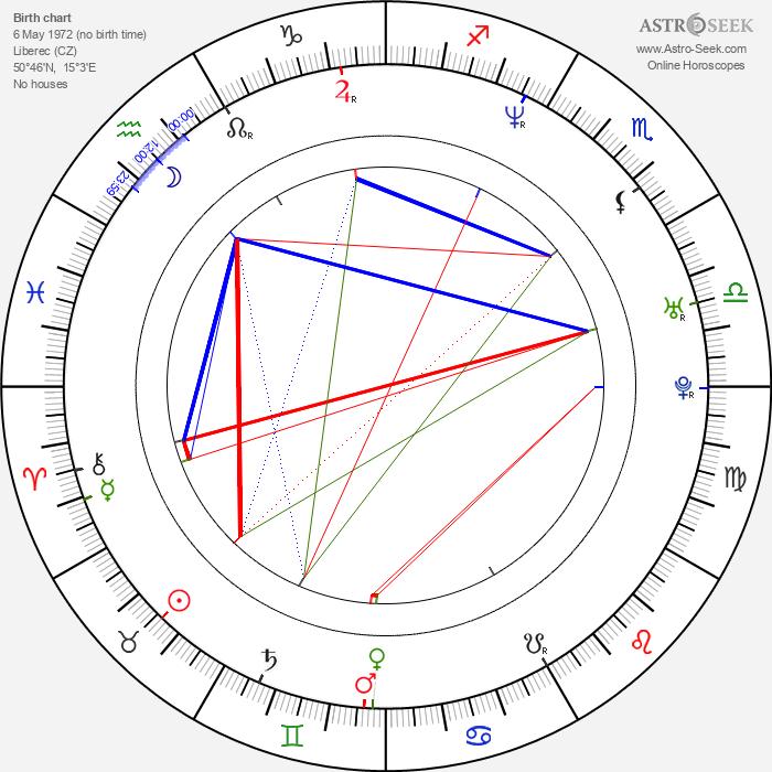 Miloš Veselý - Astrology Natal Birth Chart