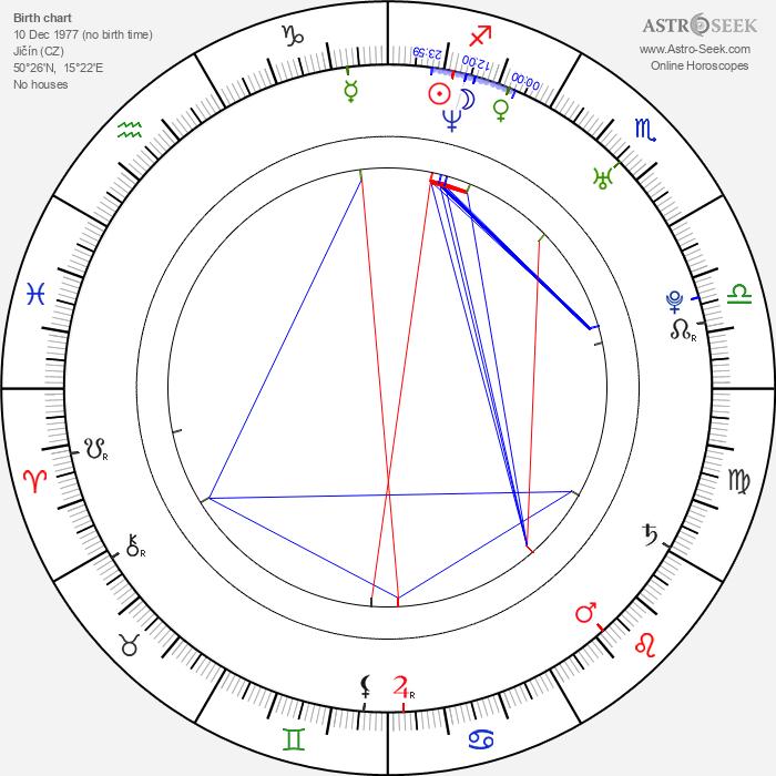 Miluše Bittnerová - Astrology Natal Birth Chart