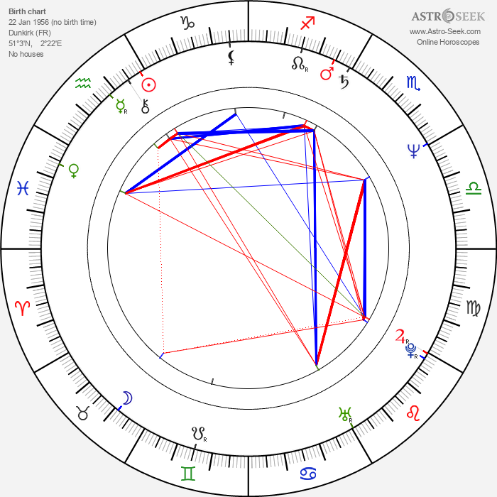 Mimi Coutelier - Astrology Natal Birth Chart