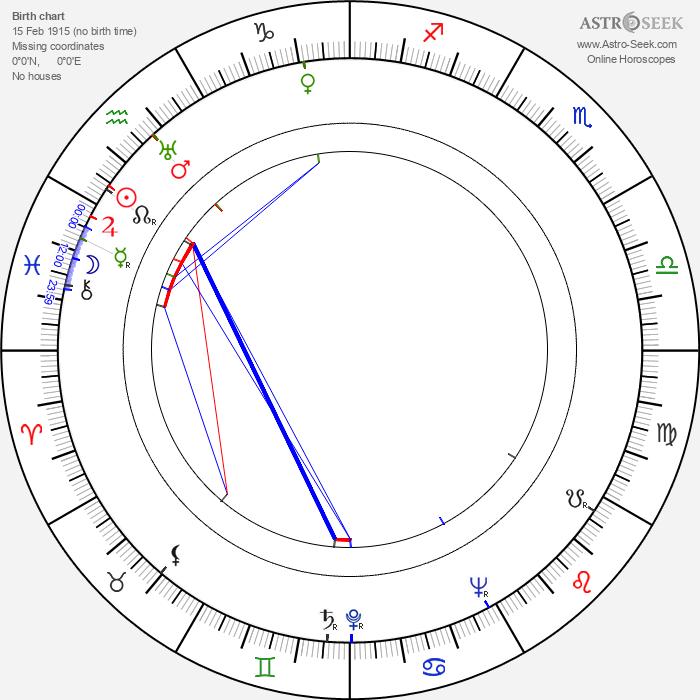 Mimi Weddell - Astrology Natal Birth Chart