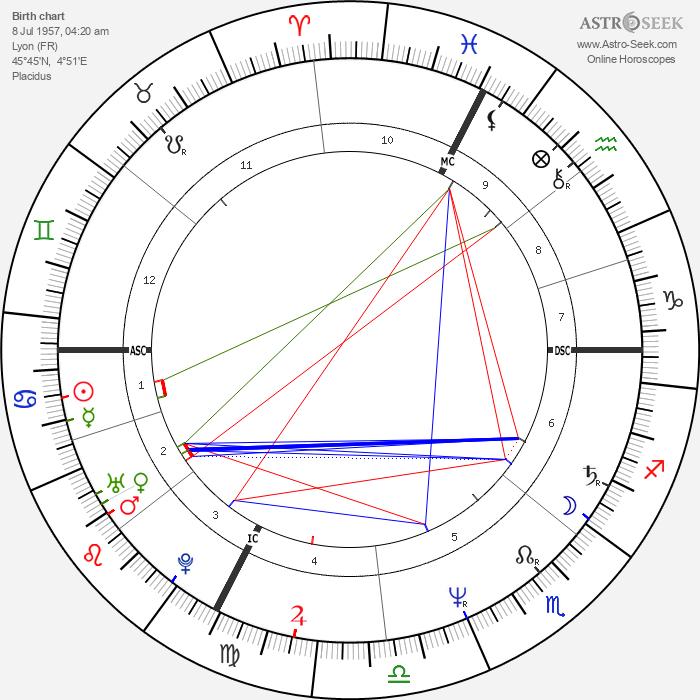 Mimie Mathy - Astrology Natal Birth Chart