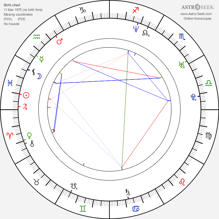 Mimoun Oaïssa - Astrology Natal Birth Chart