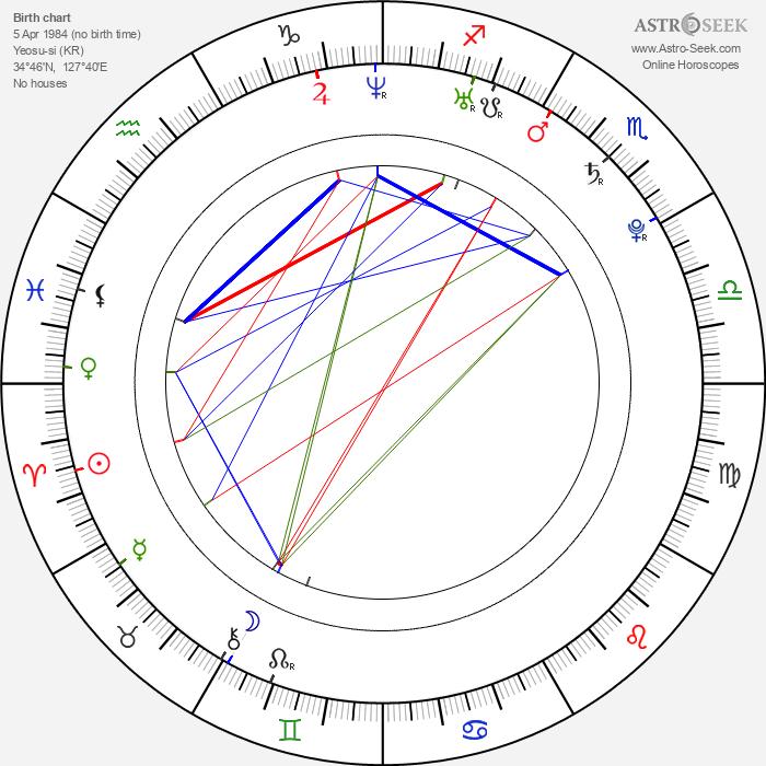 Min-a Shin - Astrology Natal Birth Chart