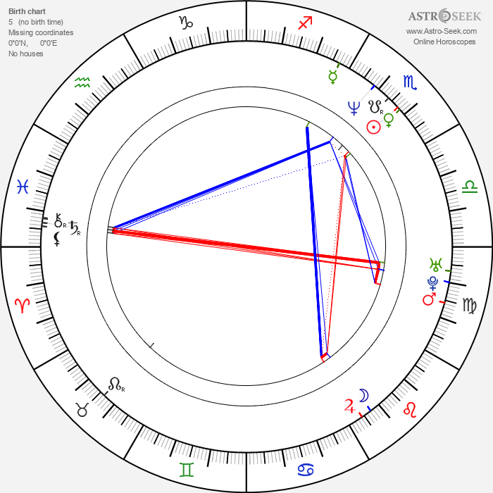 Min-gi Jo - Astrology Natal Birth Chart