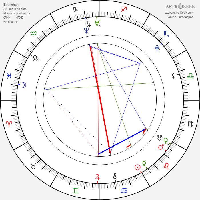 Min-ji Park - Astrology Natal Birth Chart