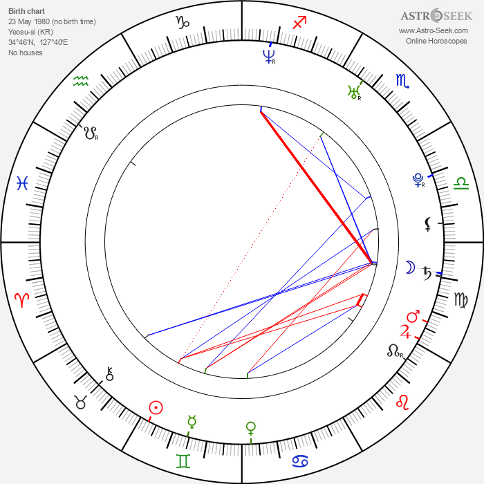 Min Kwon - Astrology Natal Birth Chart