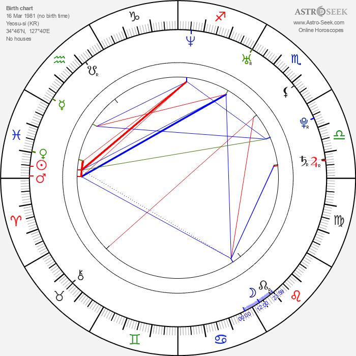 Min-seo Chae - Astrology Natal Birth Chart