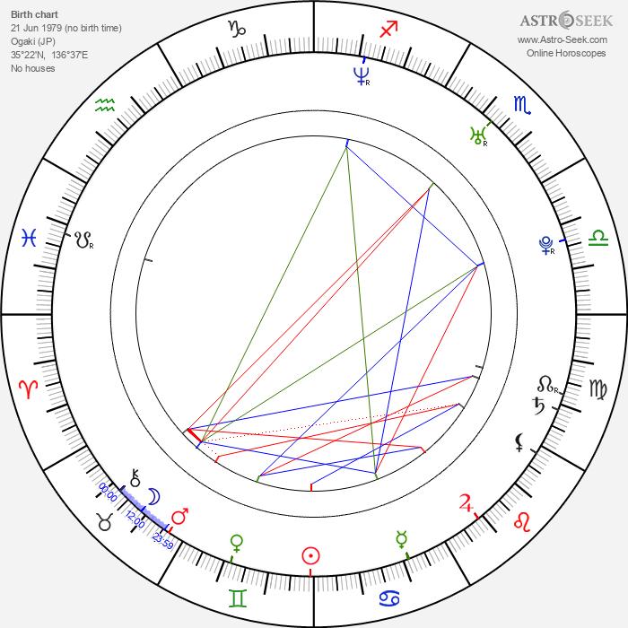 Min Yu - Astrology Natal Birth Chart