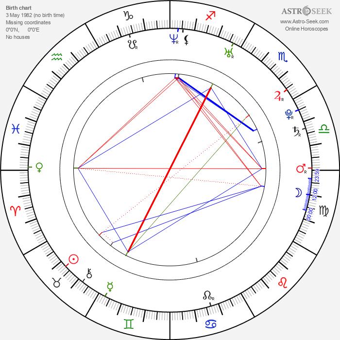 Mina Orfanou - Astrology Natal Birth Chart