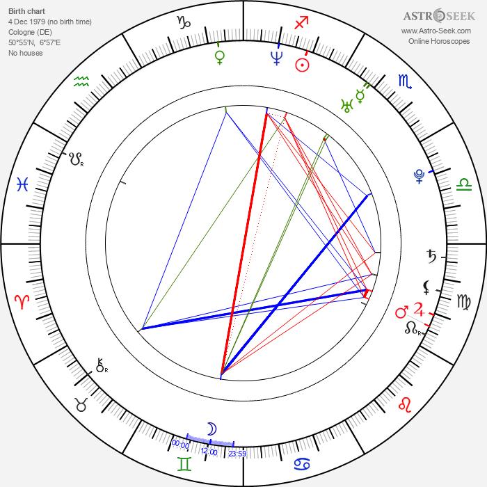 Mina Tander - Astrology Natal Birth Chart