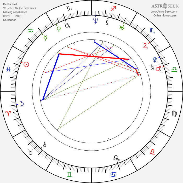 Ming Dow - Astrology Natal Birth Chart