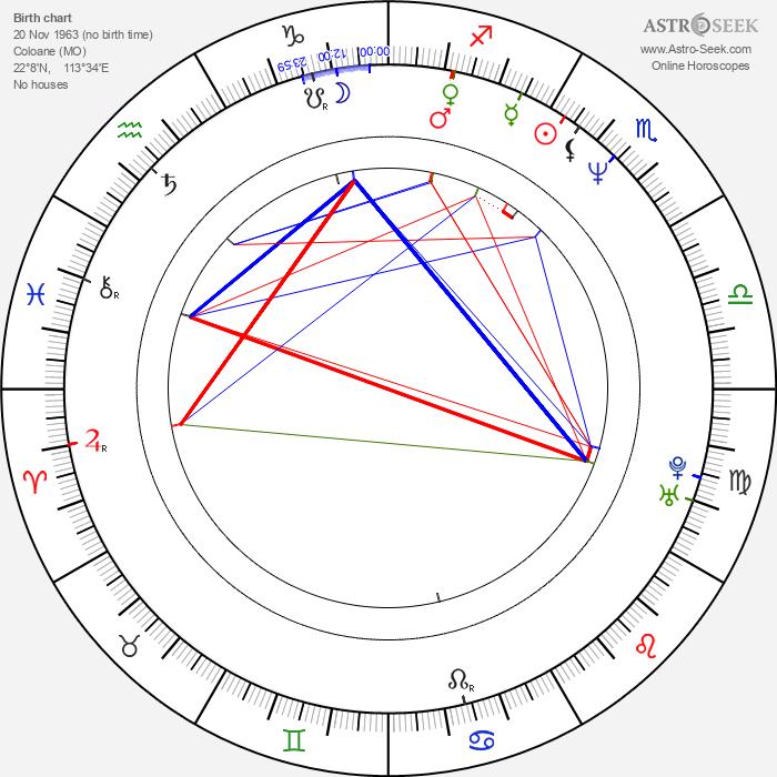 Ming-Na Wen - Astrology Natal Birth Chart