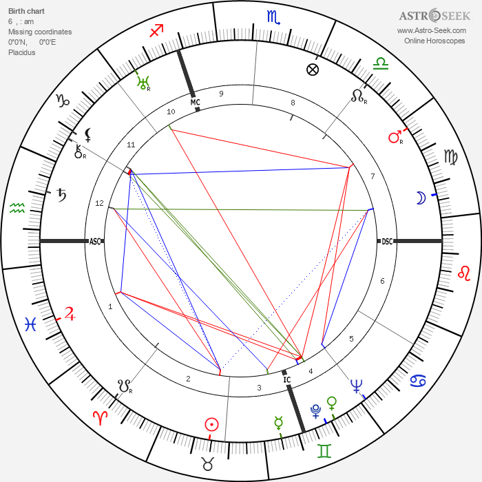 Mino Doro - Astrology Natal Birth Chart