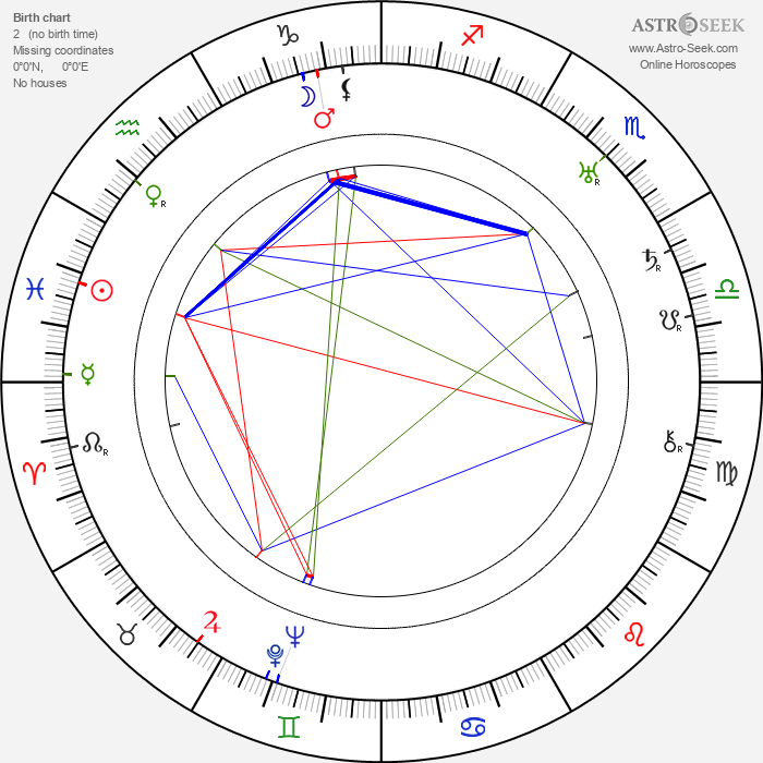 Minoru Murata - Astrology Natal Birth Chart